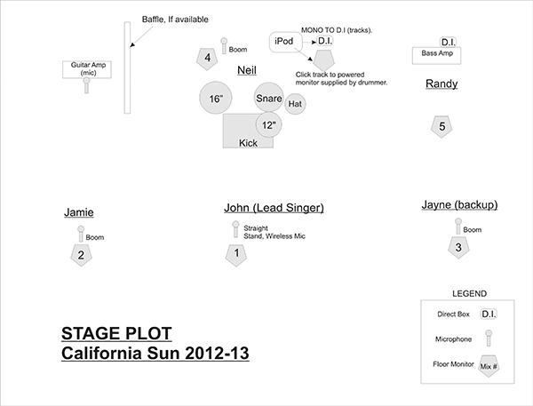 stage plot template - beach boys california sun daly live music entertainment